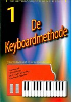 De keyboardmethode deel 1