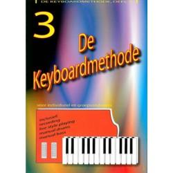 De keyboardmethode deel 3